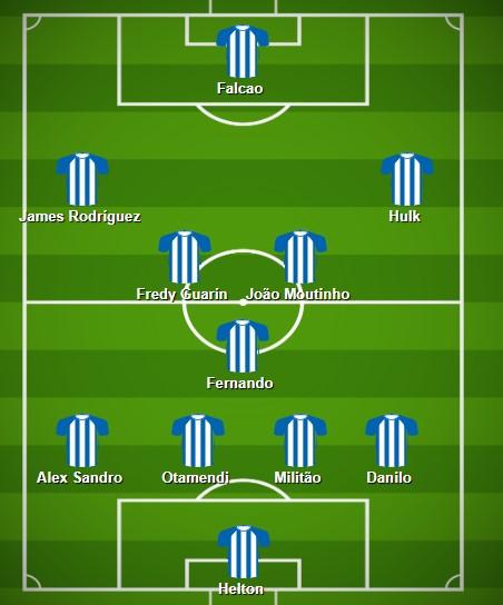 FC Porto team of the decade