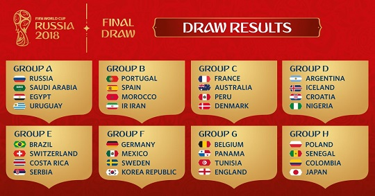 FIFA World Cup draw is today: Groups, matches and schedule